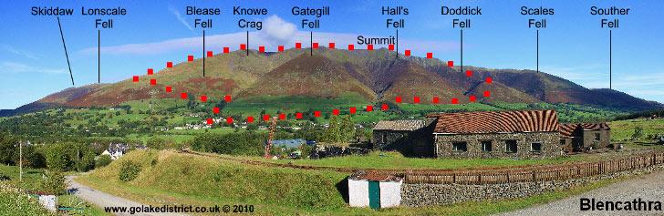 Panoramic Blencathra Map, Lake District