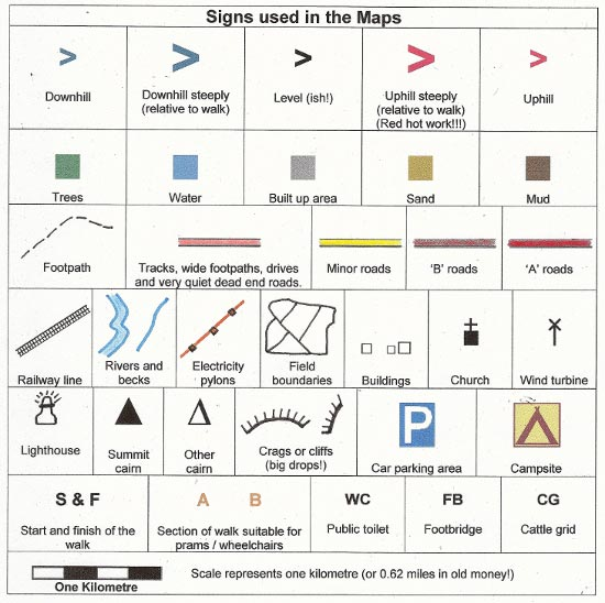 Signs used in the maps